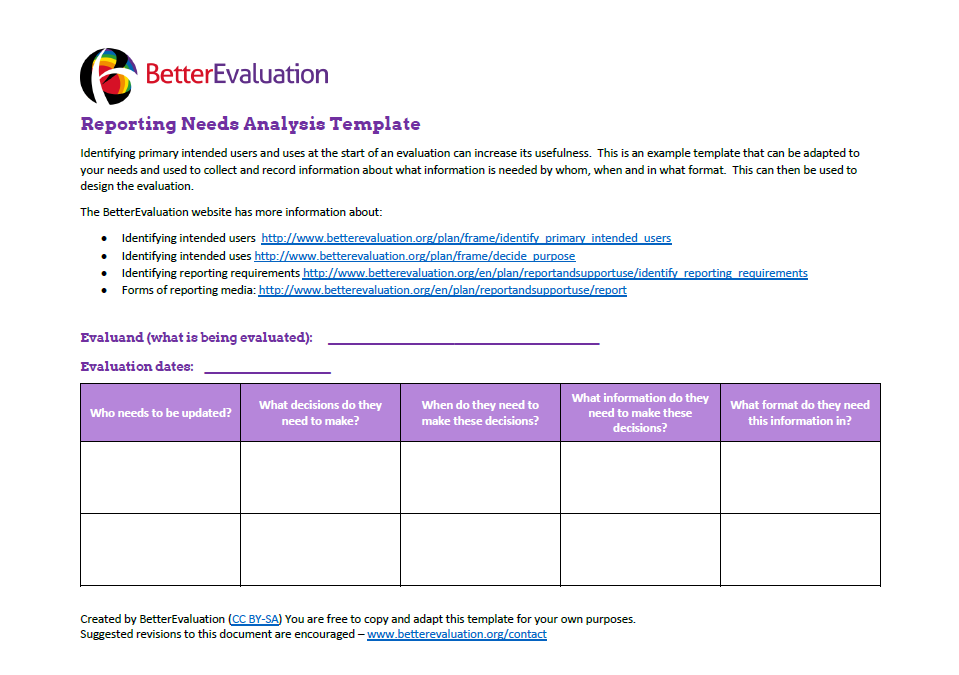Reporting Needs Analysis | Better Evaluation