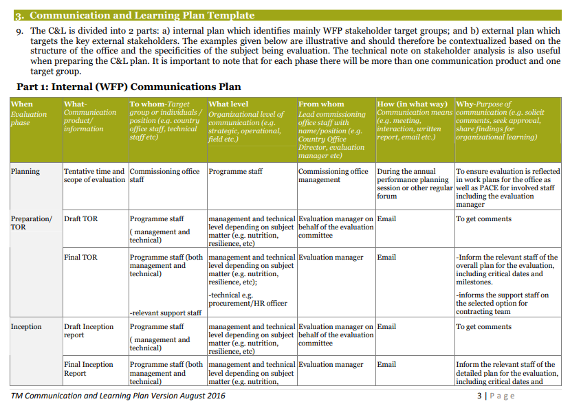 Three templates for communications planning better evaluation template evaluation communication and learning plan maxwellsz