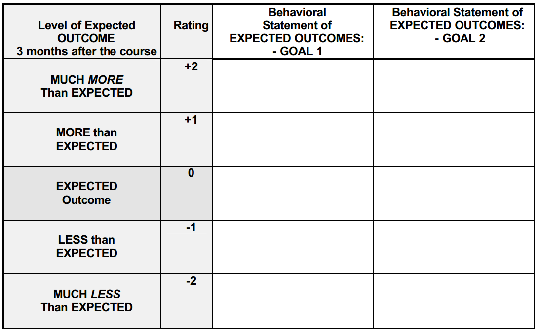 Goal Attainment Scales | Better Evaluation