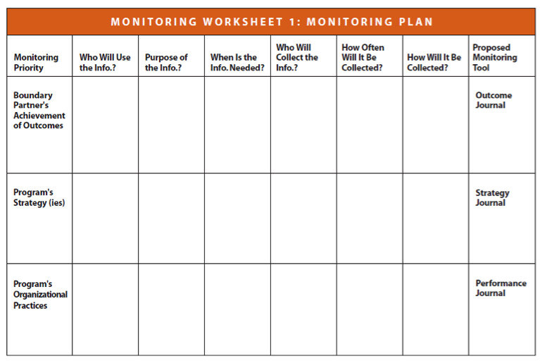 project monitoring plan template - logs and diaries better evaluation
