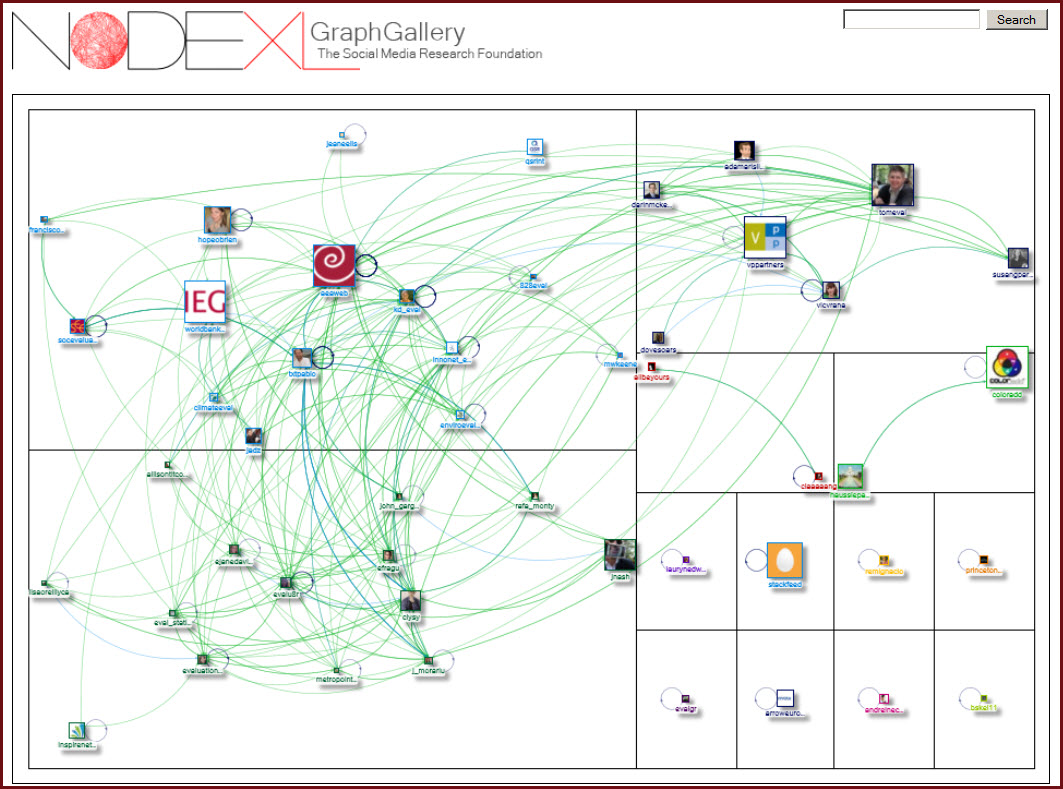 Network diagram better evaluation nodexl social network map ccuart Choice Image