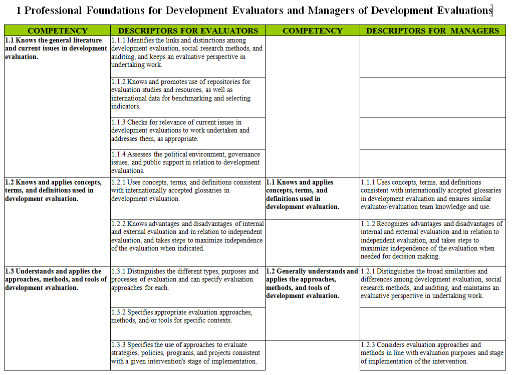 crosswalk of evaluator and evaluation manager competencies