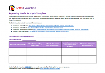 BetterEvaluation (2018) Reporting needs analysis template.
