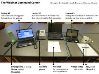 Emery, A. K. and Morariu, J. (2014). 'The Webinar Command Center: Give Better Webinars by Organizing Your Physical Space' in Depict Data Studio [blog]. Retrieved from: https://depictdatastudio.com/webinar-command-center/