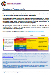 BetterEvaluation (2014) BetterEvaluation Rainbow Framework and Planning Tool. Retrieved from www.betterevaluation.org