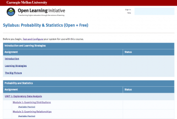 Open Learning Initiative (2013). Probability and Statistics. Retrieved from https://oli.cmu.edu/jcourse/lms/students/syllabus.do?section=434b343a800...