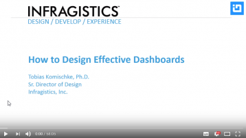Komischke, T. (2015) How to design effective dashboards . [Webinar]. Retrieved from: https://www.youtube.com/watch?v=KUo8ginPt8A