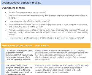 Emergence Collective: Josephson, L.,Beriont, L., Mattson, M., Perry, R., Pryor, J. (April2020).How can we use evaluation to support decision-making and reflection in this time of community crisis? Retrieved from https://docs.google.com/document/d/1wMuscaGBhDf9PQEwkS5jep-QjAd9TaBCkeCe...