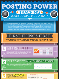 Posting Power: Essential Tools To Track Your Social Media Data. (n.d.). Retrieved July 2014, from http://infographicworld.com/social-media-tracking-tools/
