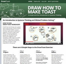 Wujec, T. (2013). Got a wicked problem? First, tell me how you make toast. TEDGlobal 2013. [Video]. Retrieved from: https://www.drawtoast.com