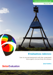 Oakden, J. (2013) Evaluation rubrics: how to ensure transparent and clear assessment that respects diverse lines of evidence.BetterEvaluation, Melbourne, Victoria.http://betterevaluation.org/sites/default/files/Evaluation%20rubrics.pdf
